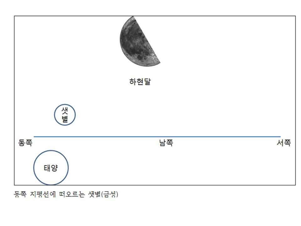 샛별-하현달.jpg